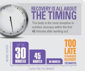 timing-chart
